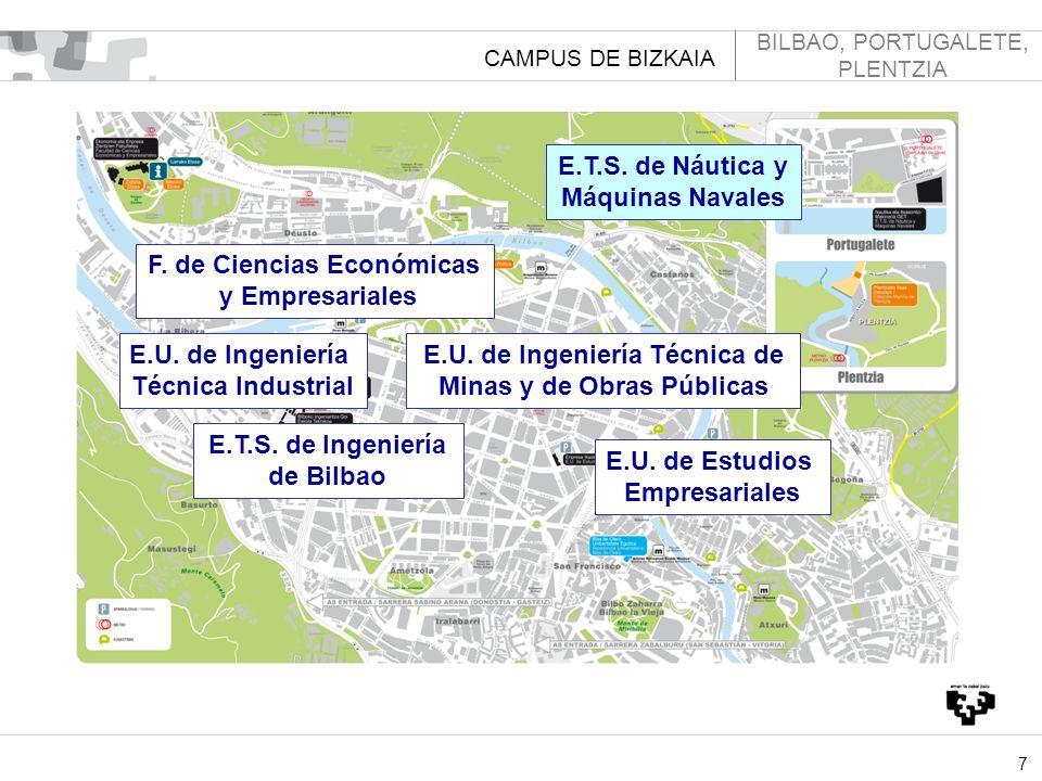 F. de Ciencias Económicas y Empresariales