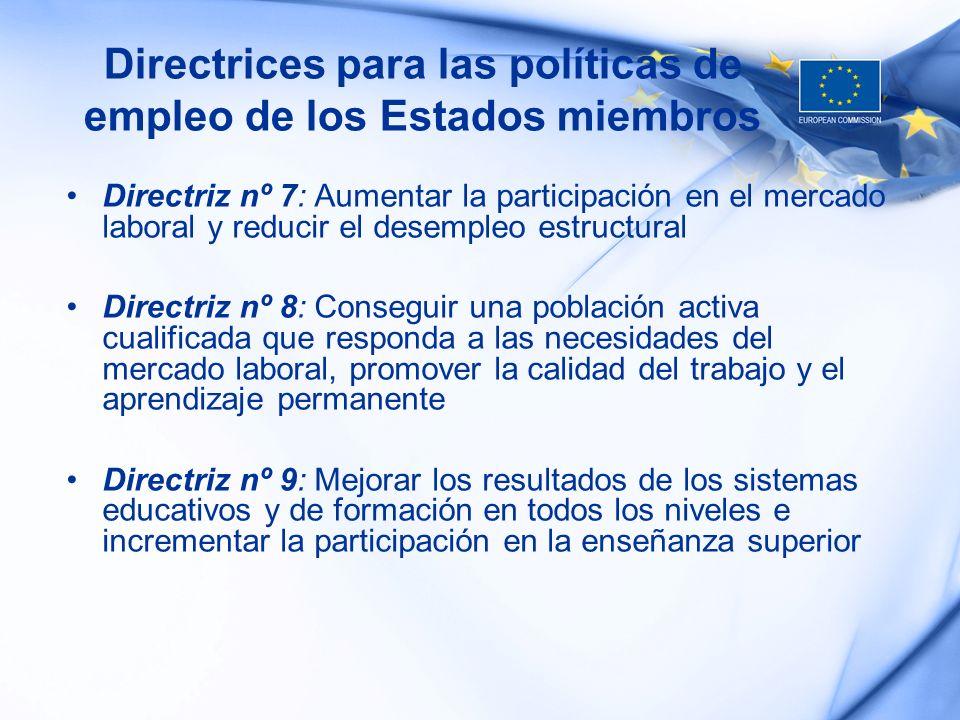 Directrices para las políticas de empleo de los Estados miembros