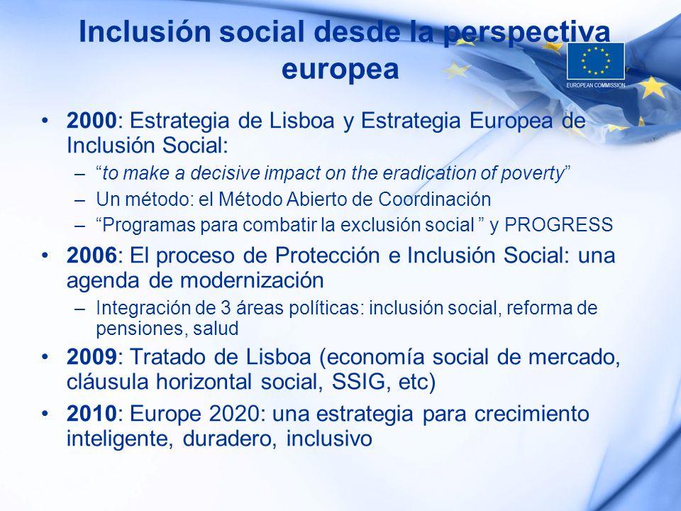 Inclusión social desde la perspectiva europea
