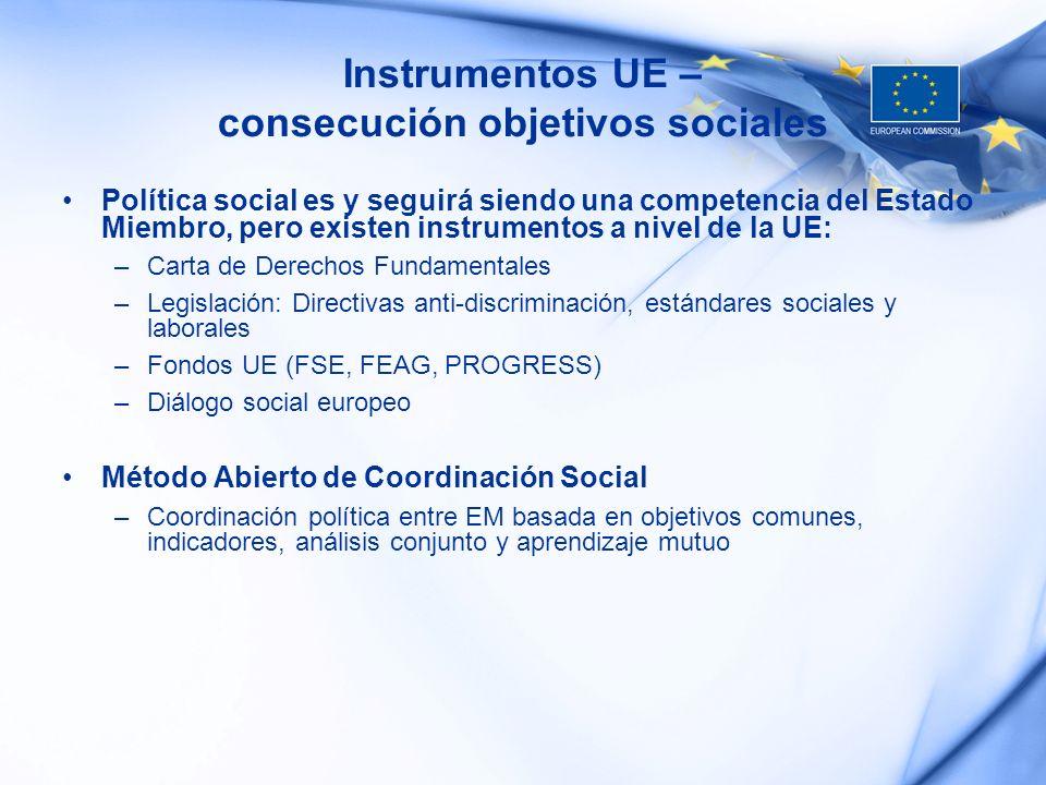Instrumentos UE – consecución objetivos sociales