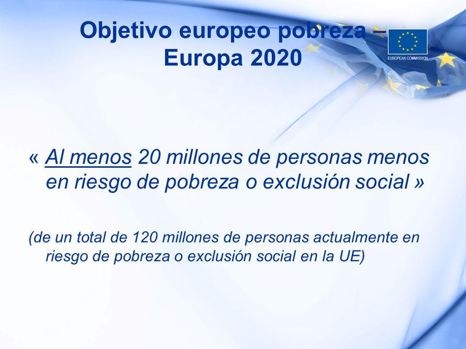 Objetivo europeo pobreza – Europa 2020