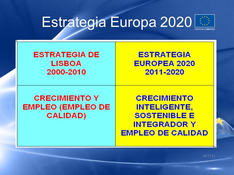 Estrategia Europa 2020 Presentation of László Andor