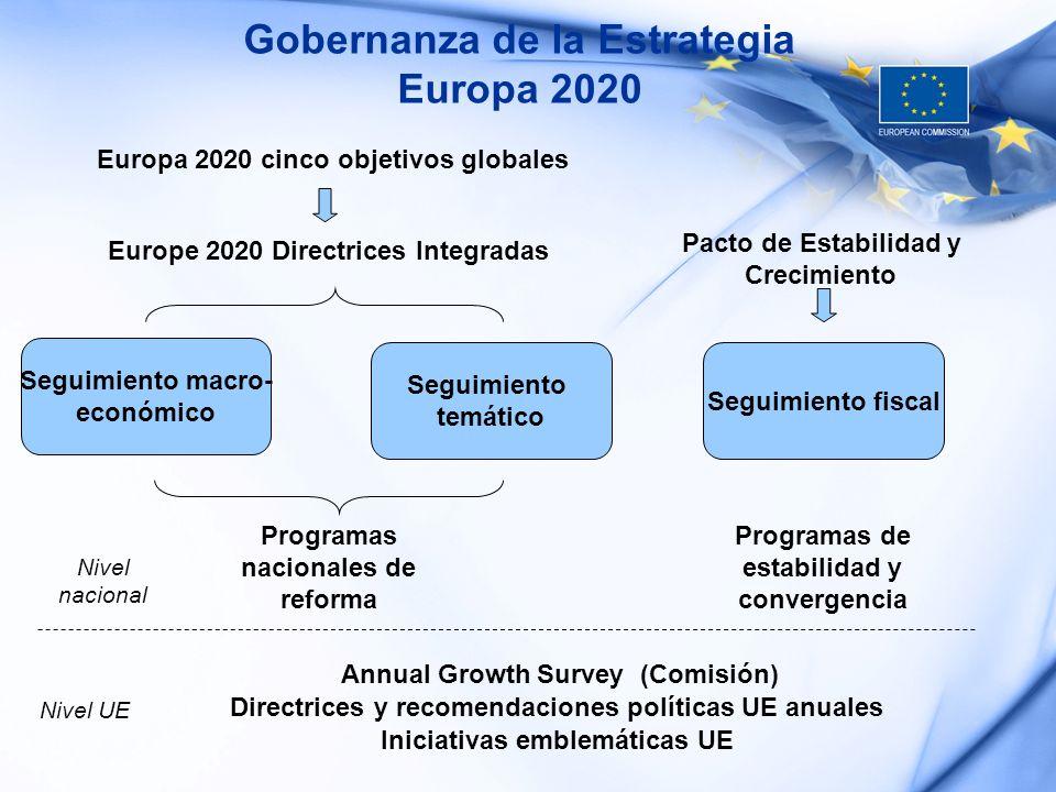 Gobernanza de la Estrategia Europa 2020