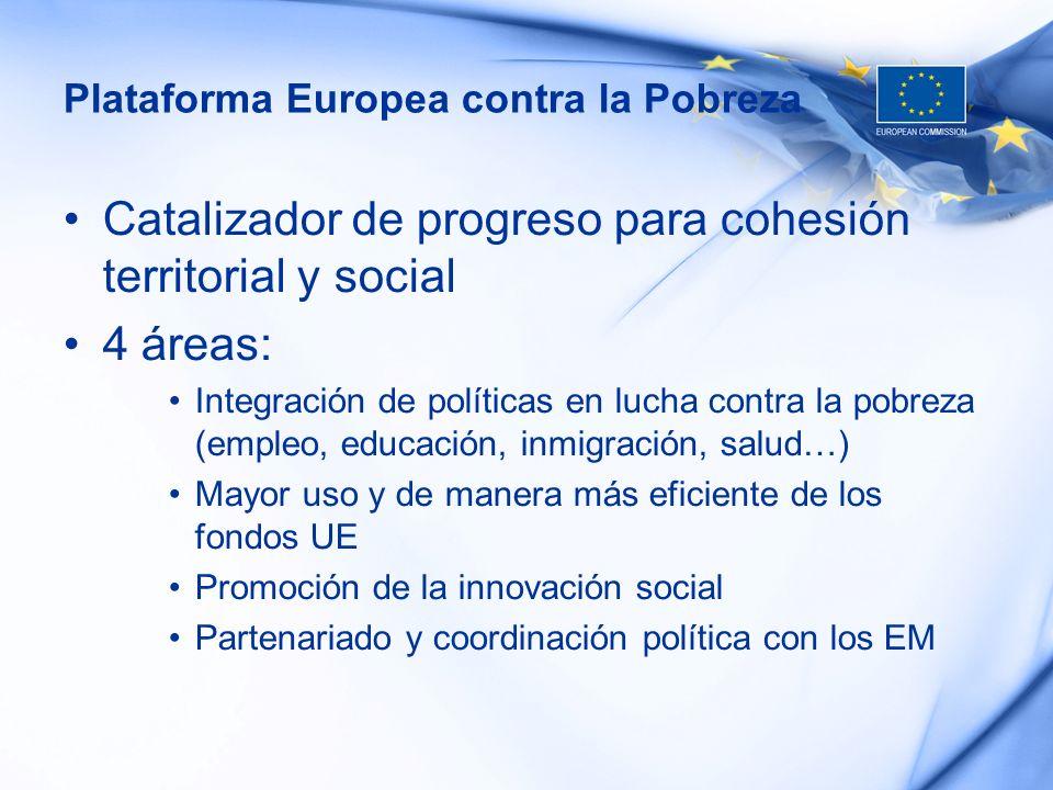Plataforma Europea contra la Pobreza