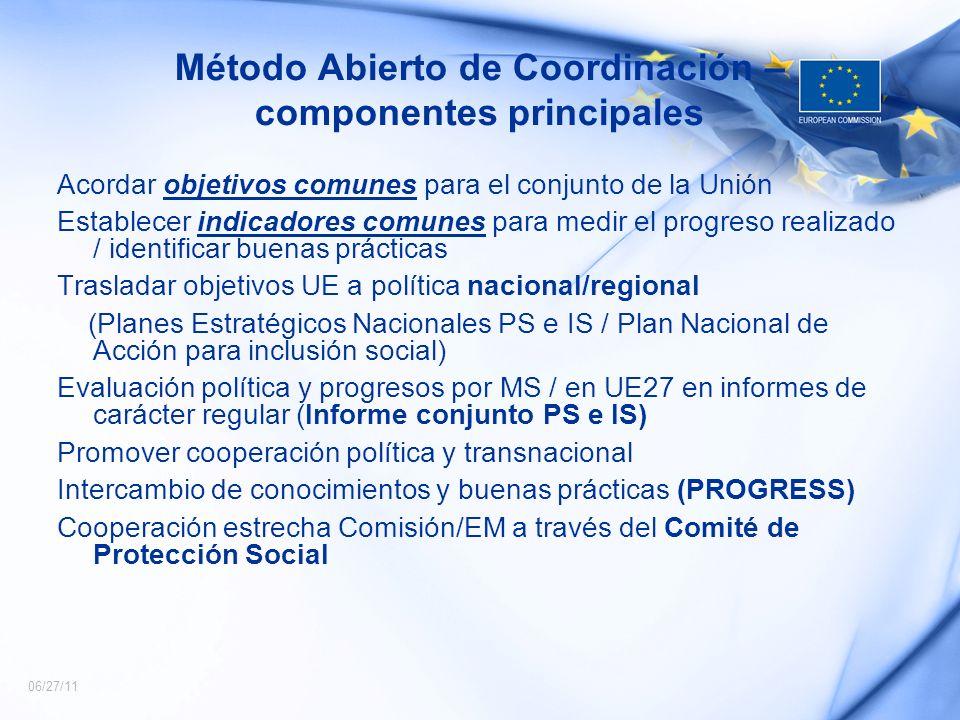 Método Abierto de Coordinación – componentes principales