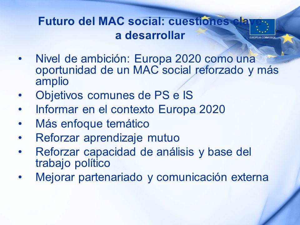 Futuro del MAC social: cuestiones clave a desarrollar