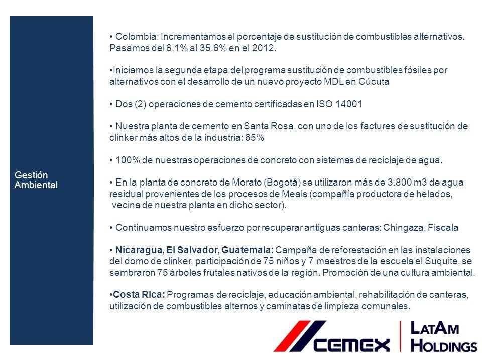 Gestión AmbientalColombia: Incrementamos el porcentaje de sustitución de combustibles alternativos. Pasamos del 6,1% al 35.6% en el 2012.