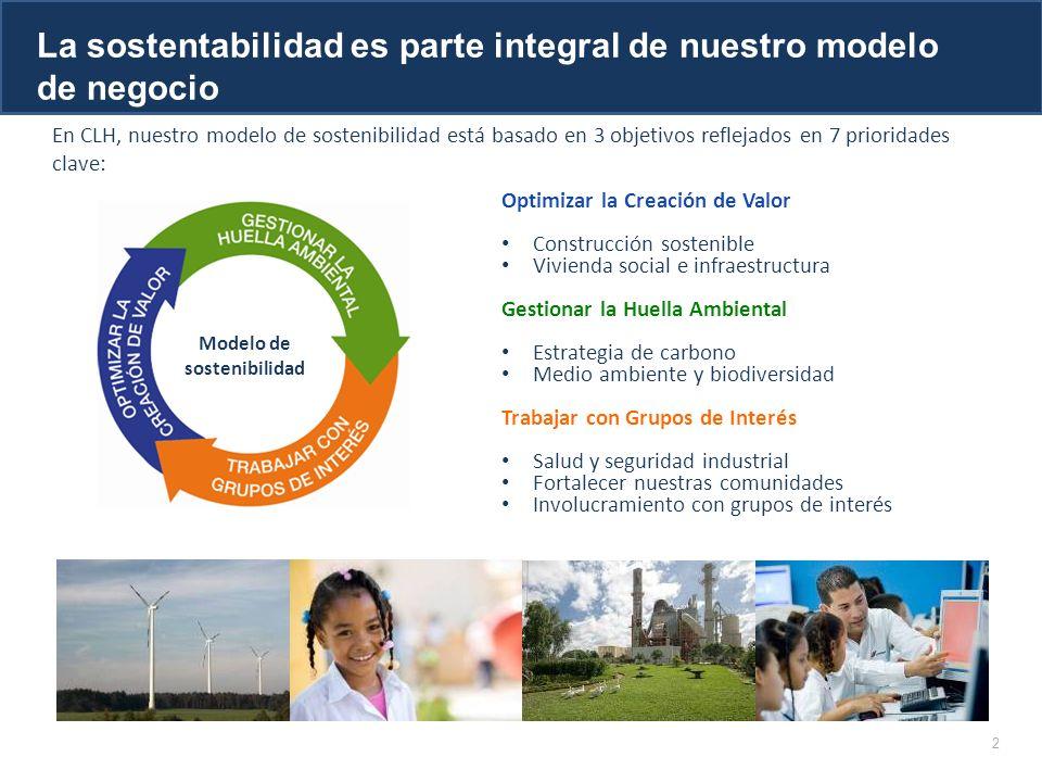 La sostentabilidad es parte integral de nuestro modelo de negocio