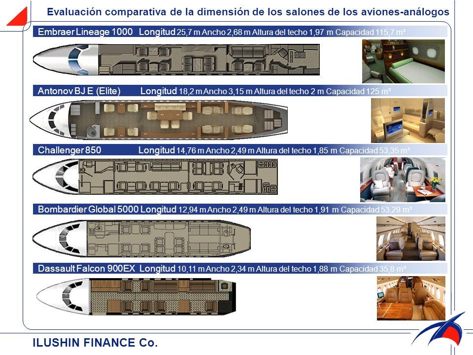 Evaluación comparativa de la dimensión de los salones de los aviones-análogos