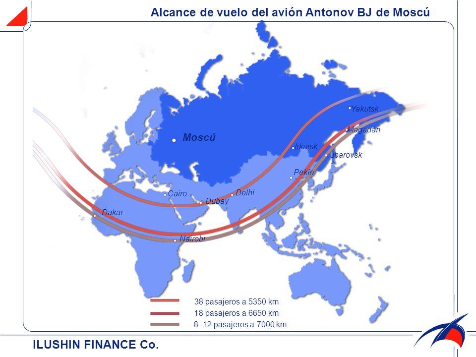 Alcance de vuelo del avión Antonov BJ de Moscú