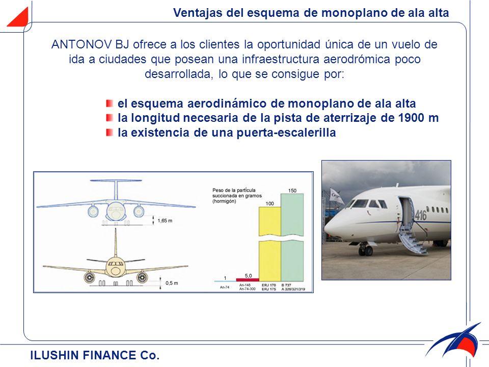 Ventajas del esquema de monoplano de ala alta