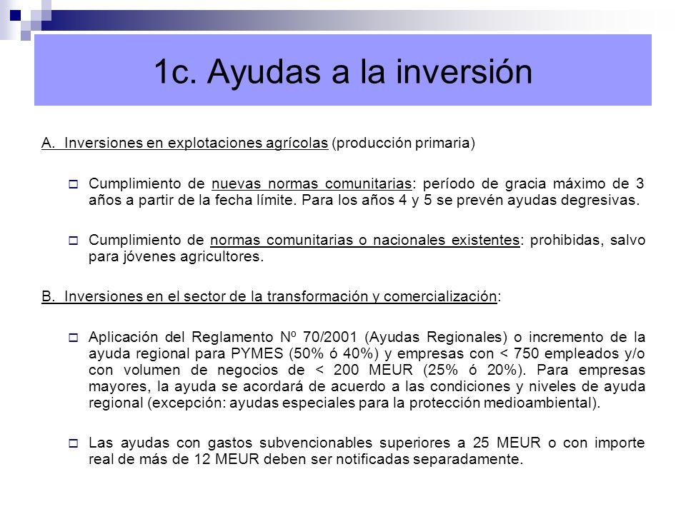 1c. Ayudas a la inversión A. Inversiones en explotaciones agrícolas (producción primaria)