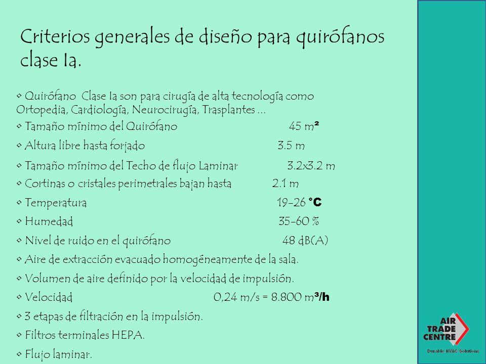 Criterios generales de diseño para quirófanos clase Ia.