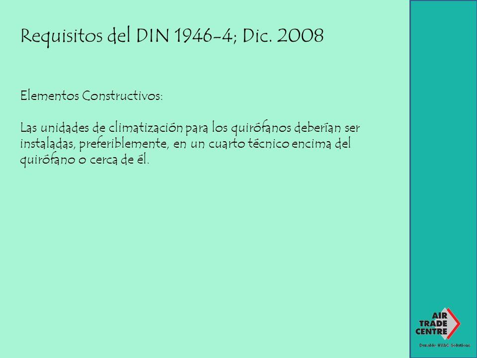Requisitos del DIN 1946-4; Dic. 2008