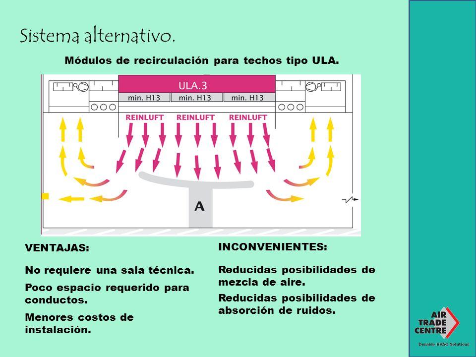 Sistema alternativo. Módulos de recirculación para techos tipo ULA.