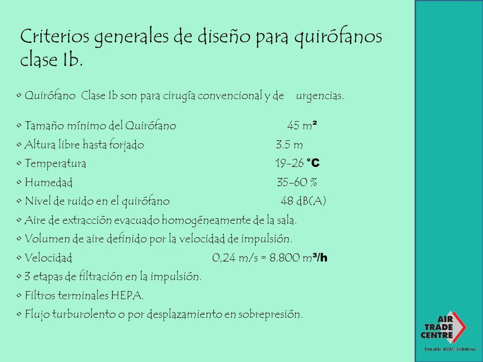 Criterios generales de diseño para quirófanos clase Ib.