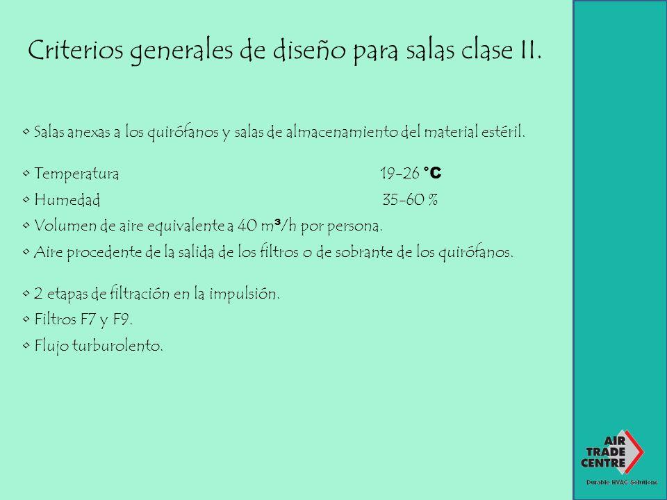 Criterios generales de diseño para salas clase II.