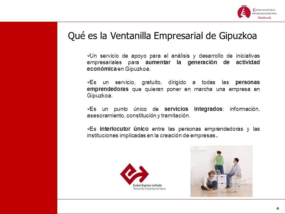 Qué es la Ventanilla Empresarial de Gipuzkoa