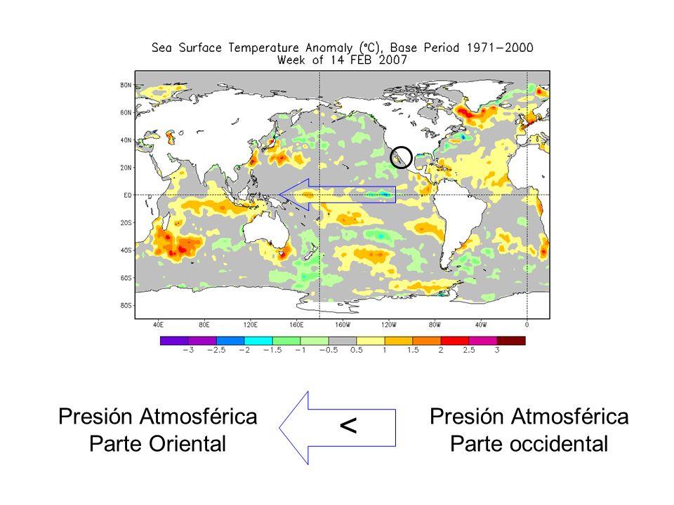 < Presión Atmosférica Parte Oriental Presión Atmosférica