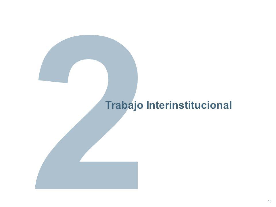 Trabajo Interinstitucional