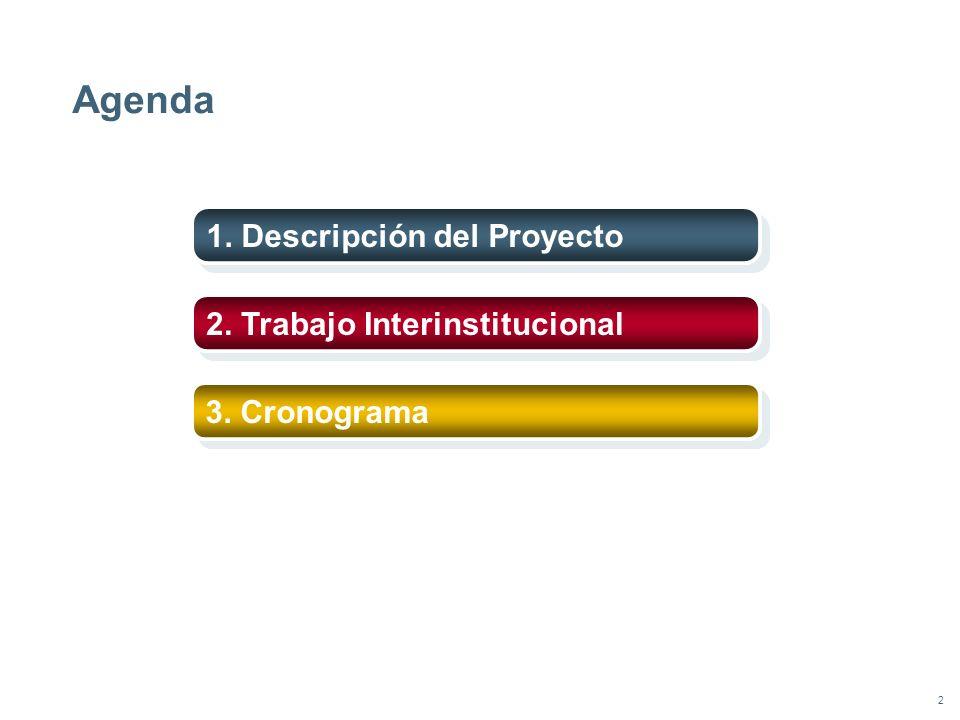 Agenda 1. Descripción del Proyecto 2. Trabajo Interinstitucional