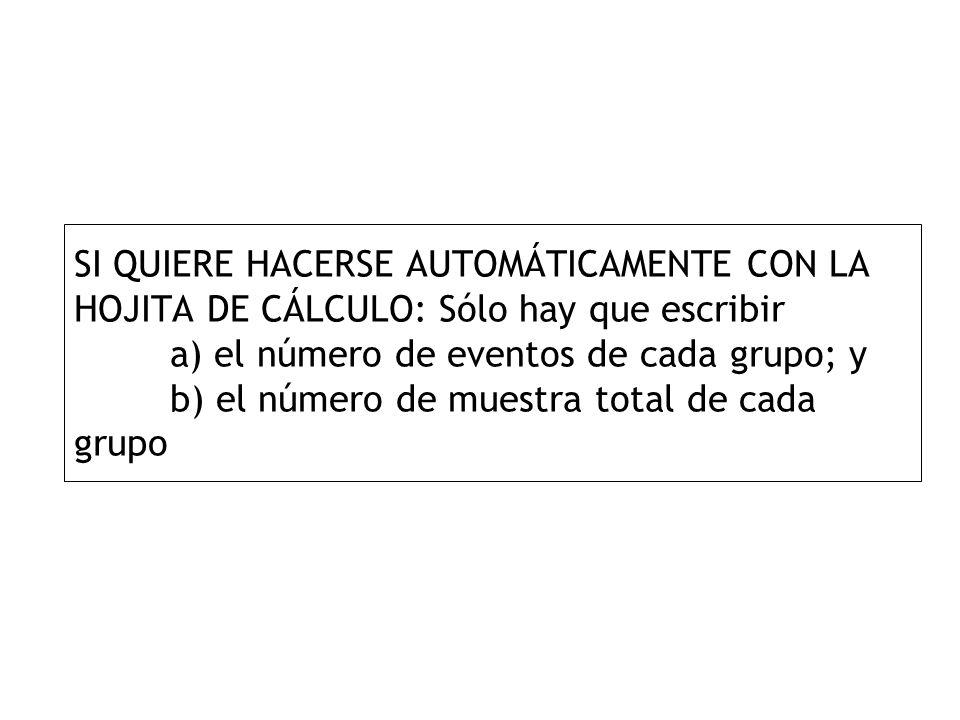 SI QUIERE HACERSE AUTOMÁTICAMENTE CON LA HOJITA DE CÁLCULO: Sólo hay que escribir a) el número de eventos de cada grupo; y b) el número de muestra total de cada grupo
