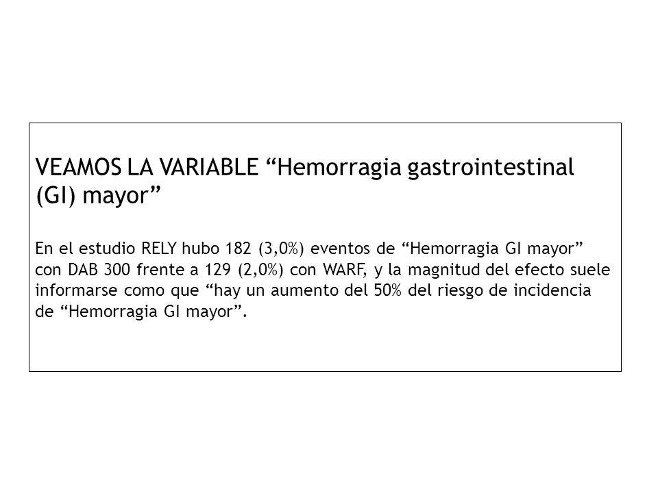 VEAMOS LA VARIABLE Hemorragia gastrointestinal (GI) mayor En el estudio RELY hubo 182 (3,0%) eventos de Hemorragia GI mayor con DAB 300 frente a 129 (2,0%) con WARF, y la magnitud del efecto suele informarse como que hay un aumento del 50% del riesgo de incidencia de Hemorragia GI mayor .