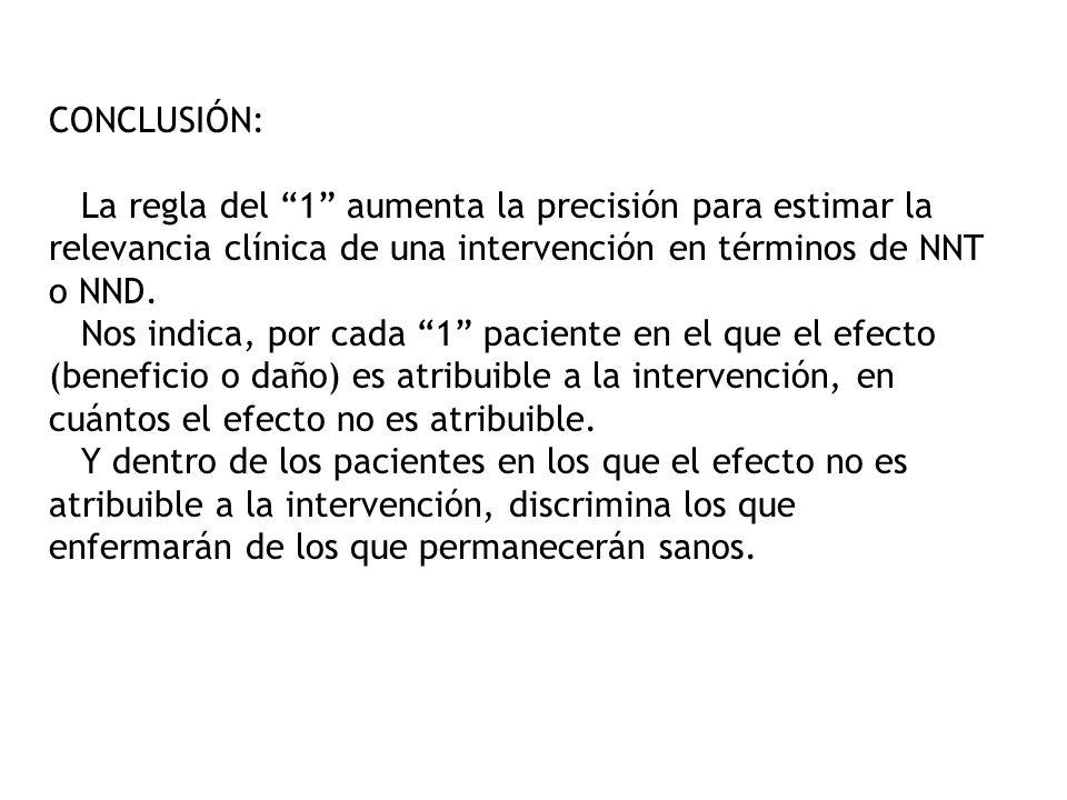 CONCLUSIÓN: La regla del 1 aumenta la precisión para estimar la relevancia clínica de una intervención en términos de NNT o NND.