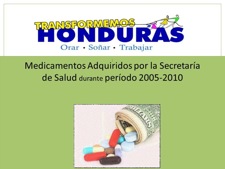 Medicamentos Adquiridos por la Secretaría de Salud durante período 2005-2010