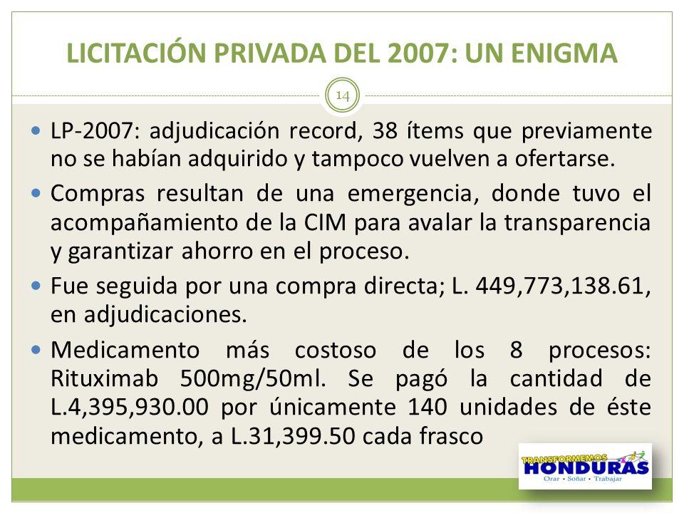 LICITACIÓN PRIVADA DEL 2007: UN ENIGMA