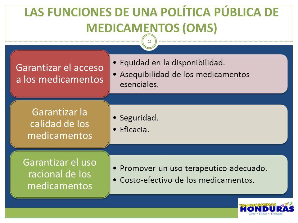 LAS FUNCIONES DE UNA POLÍTICA PÚBLICA DE MEDICAMENTOS (OMS)