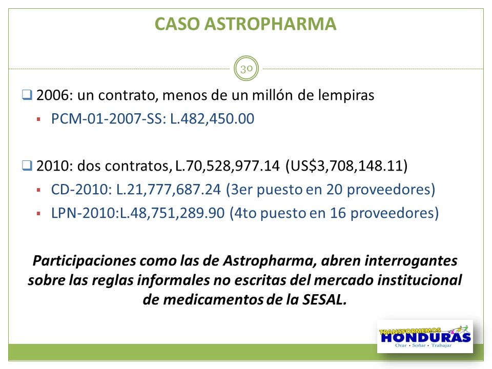 CASO ASTROPHARMA 2006: un contrato, menos de un millón de lempiras
