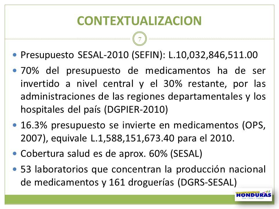 CONTEXTUALIZACION Presupuesto SESAL-2010 (SEFIN): L.10,032,846,511.00
