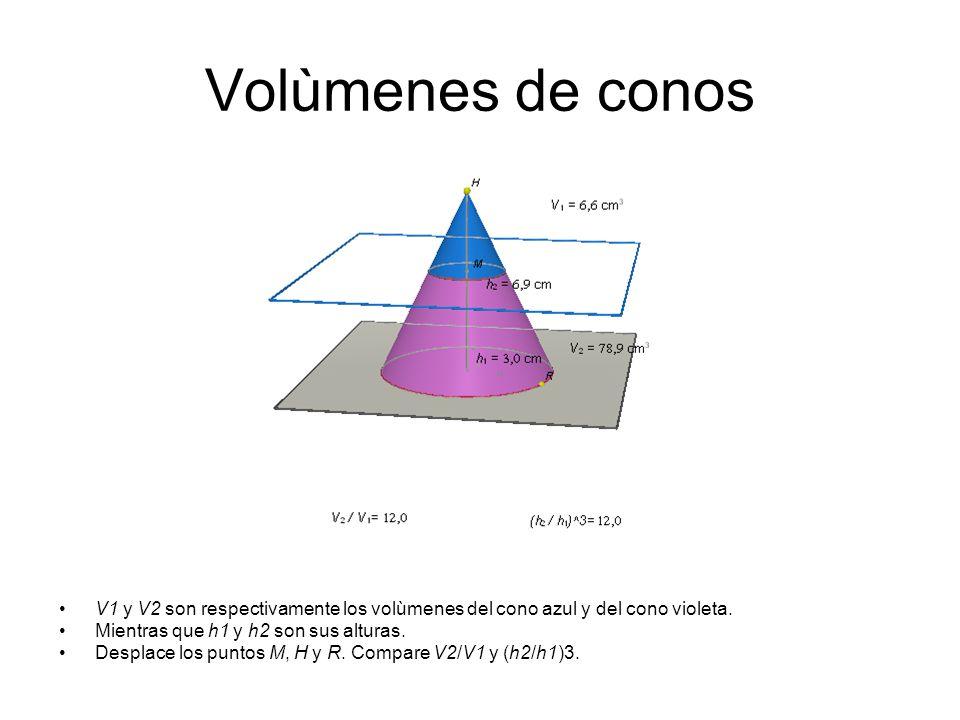 Volùmenes de conos V1 y V2 son respectivamente los volùmenes del cono azul y del cono violeta. Mientras que h1 y h2 son sus alturas.