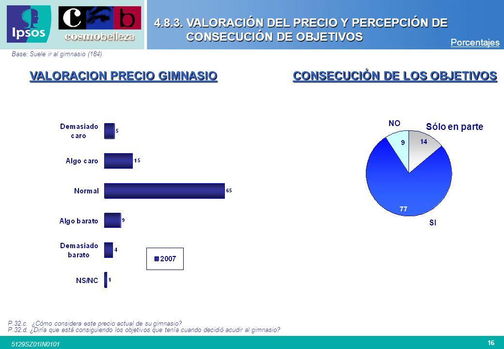 VALORACION PRECIO GIMNASIO CONSECUCIÓN DE LOS OBJETIVOS