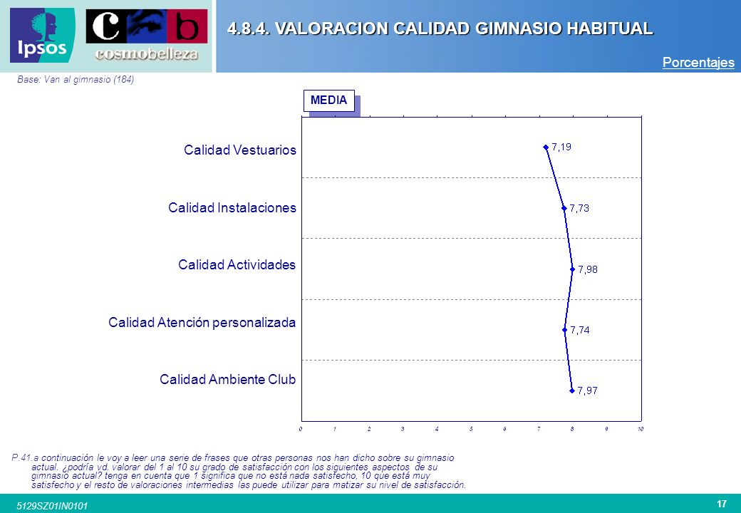 4.8.4. VALORACION CALIDAD GIMNASIO HABITUAL