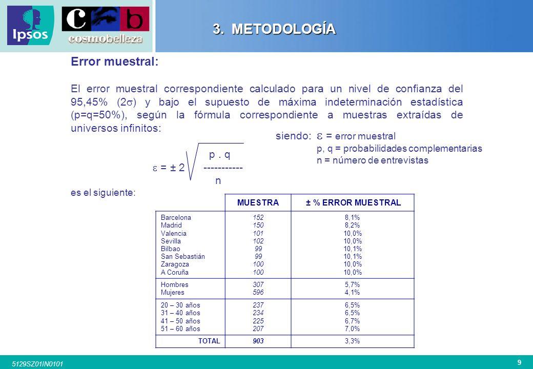 3. METODOLOGÍA Error muestral: