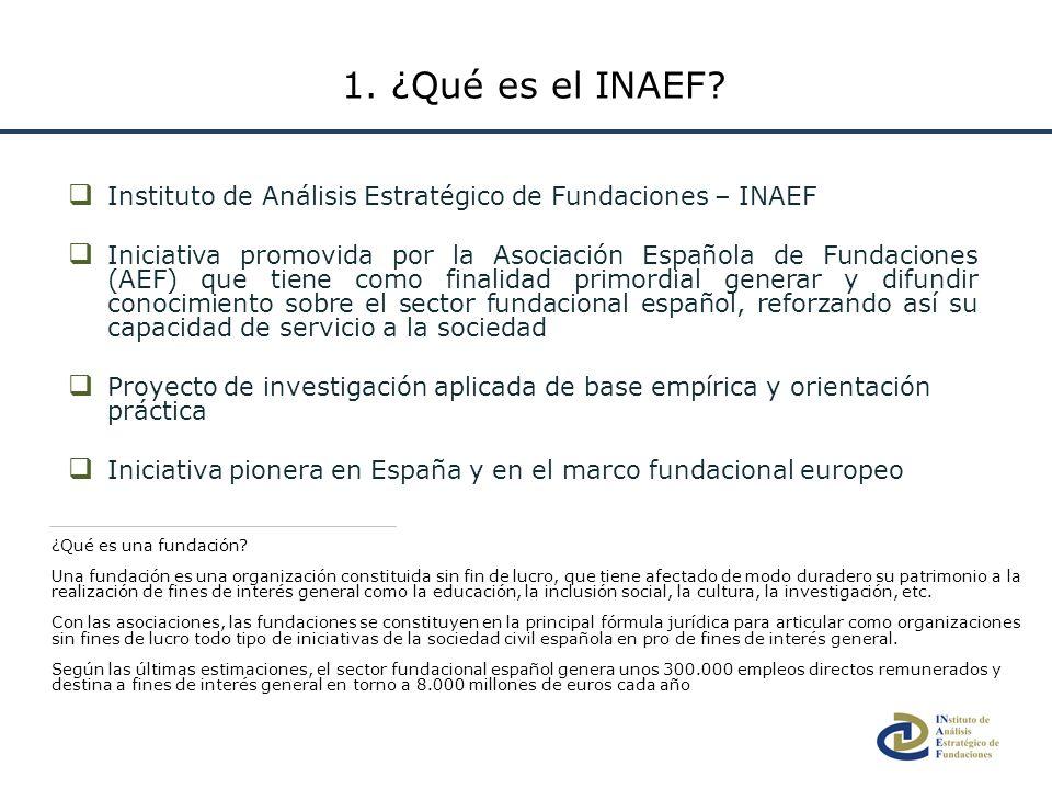 1. ¿Qué es el INAEF Instituto de Análisis Estratégico de Fundaciones – INAEF.