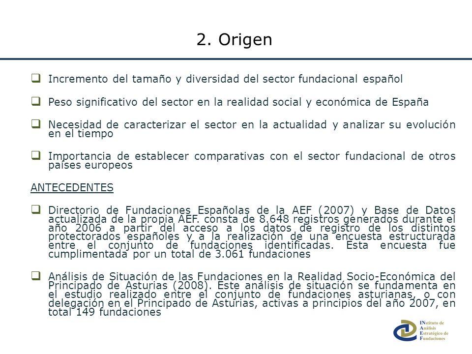 2. Origen Incremento del tamaño y diversidad del sector fundacional español.