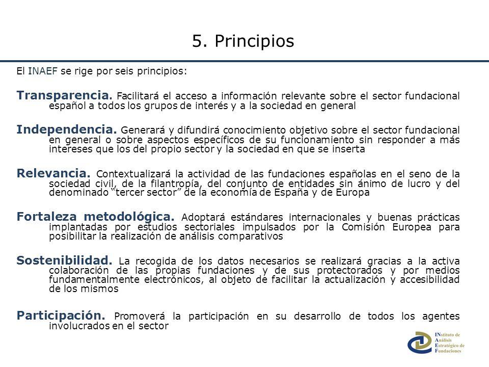5. Principios El INAEF se rige por seis principios:
