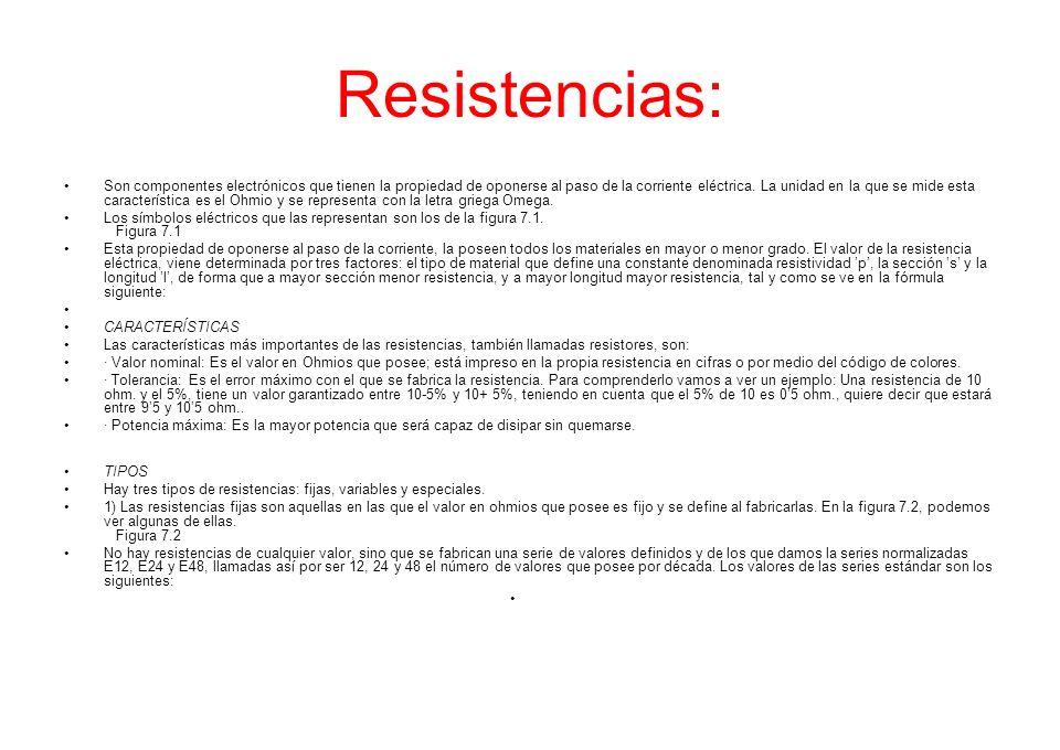 Resistencias: