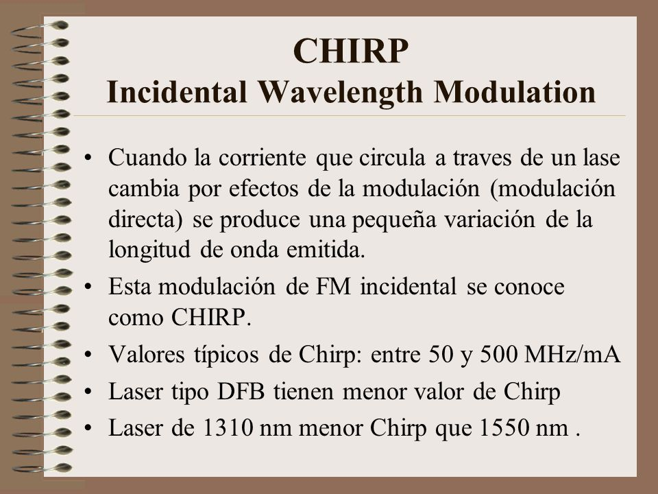 CHIRP Incidental Wavelength Modulation