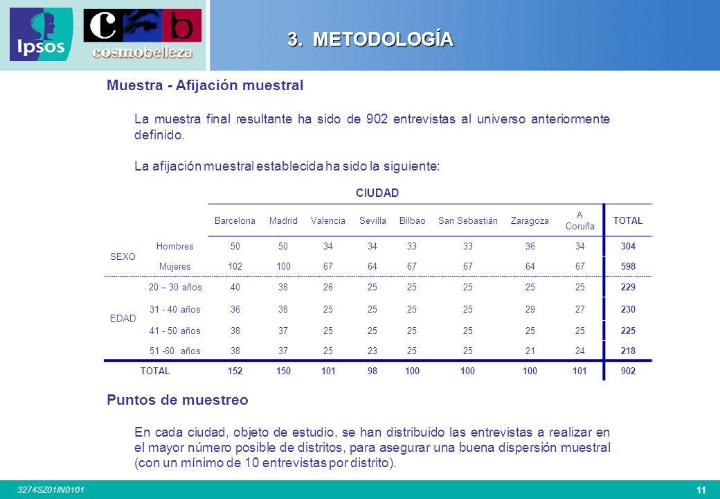 3. METODOLOGÍA Muestra - Afijación muestral Puntos de muestreo