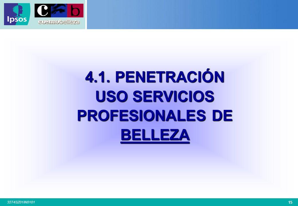 4.1. PENETRACIÓN USO SERVICIOS PROFESIONALES DE BELLEZA