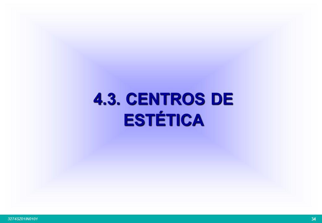 4.3. CENTROS DE ESTÉTICA