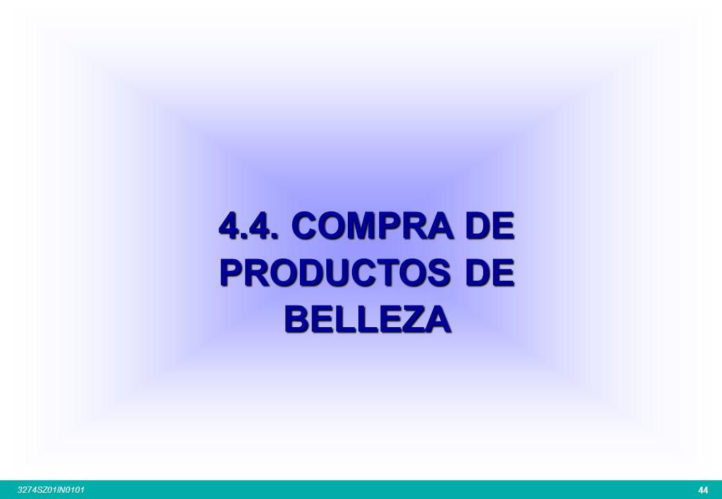 4.4. COMPRA DE PRODUCTOS DE BELLEZA