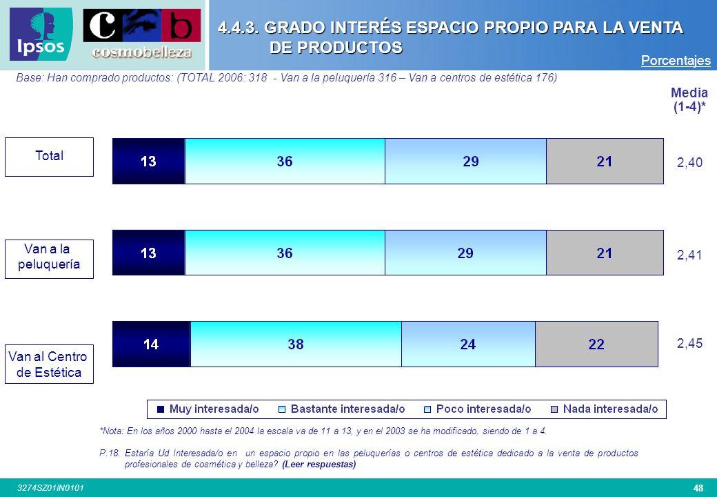4.4.3. GRADO INTERÉS ESPACIO PROPIO PARA LA VENTA DE PRODUCTOS