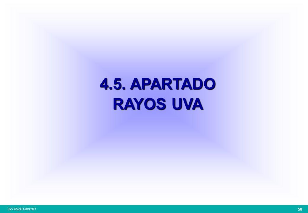 4.5. APARTADO RAYOS UVA