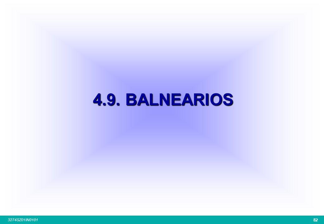 4.9. BALNEARIOS