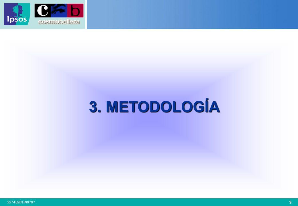 3. METODOLOGÍA